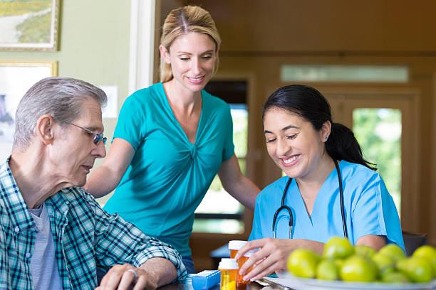 Dokters medische specialisten planning eye-t sigma